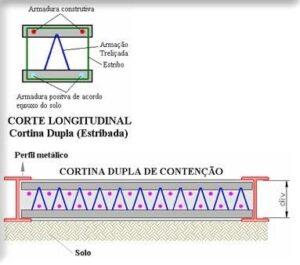 Cortina de contenção
